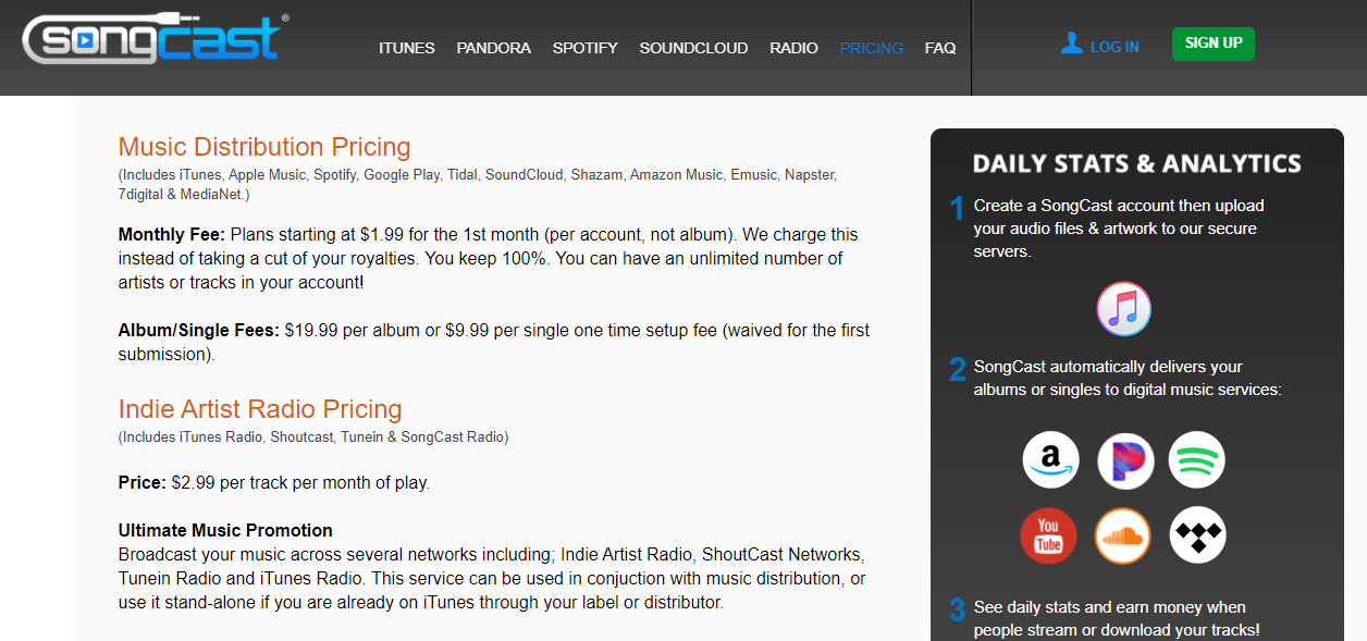 songcast pricing