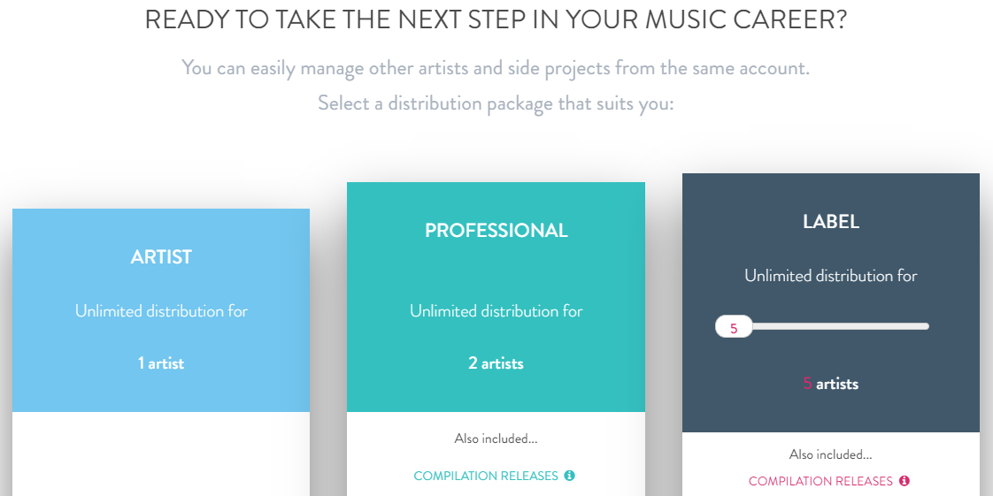 ditto music pricing