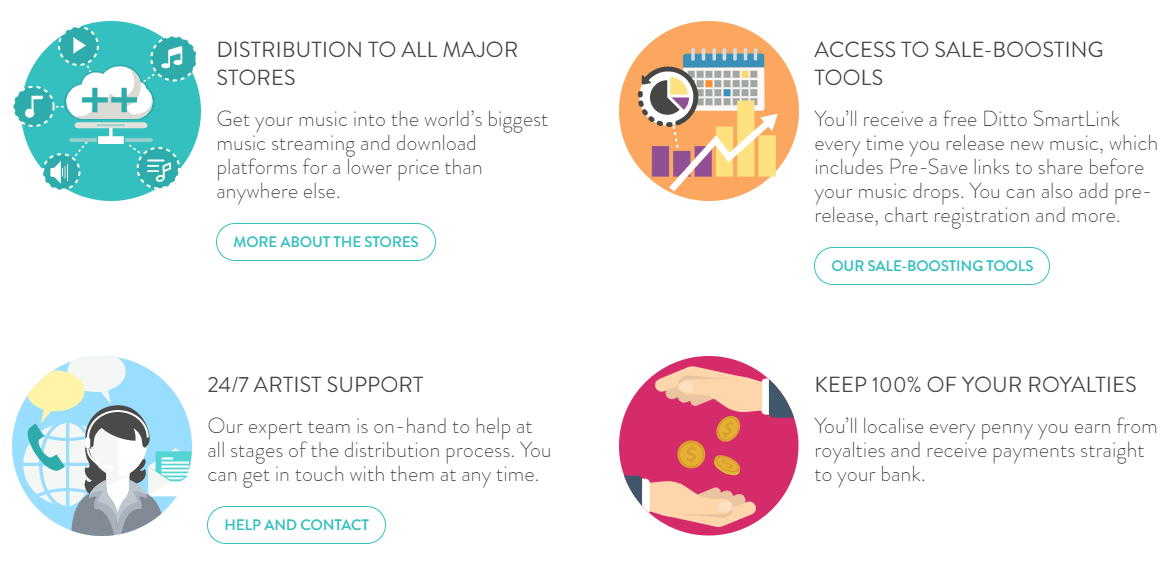 ditto music promotion